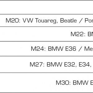 Antriebswelle, Antriebswellen, Einzieher, Antriebswelleneinzieher,, radnabe, Radnaben, Ziehhülse, Ziehhülsen, Subaru, VW, Volkswagen, Beetle, VW Beetle, Touareg, VW Touareg, Porsche, Porsche Cayenne, Cayenne, BMW, BMW E30, E30, BMW E46, E46, E36, BMW E36, Mercedes, Mercedes W203, W203, E32, BMW E32, E34, BMW E34, E38, BMW E38, E39, BMW E39, X5, BMW X5,